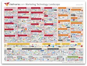 marketing_technology_2