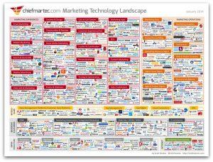 marketing_technology_2